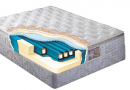 Waterbed Mattress prices in nigeria