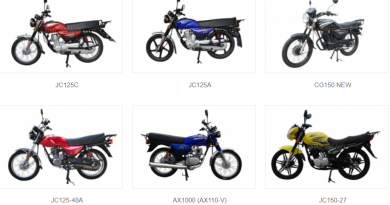Jincheng Motorcycle Price in Nigeria